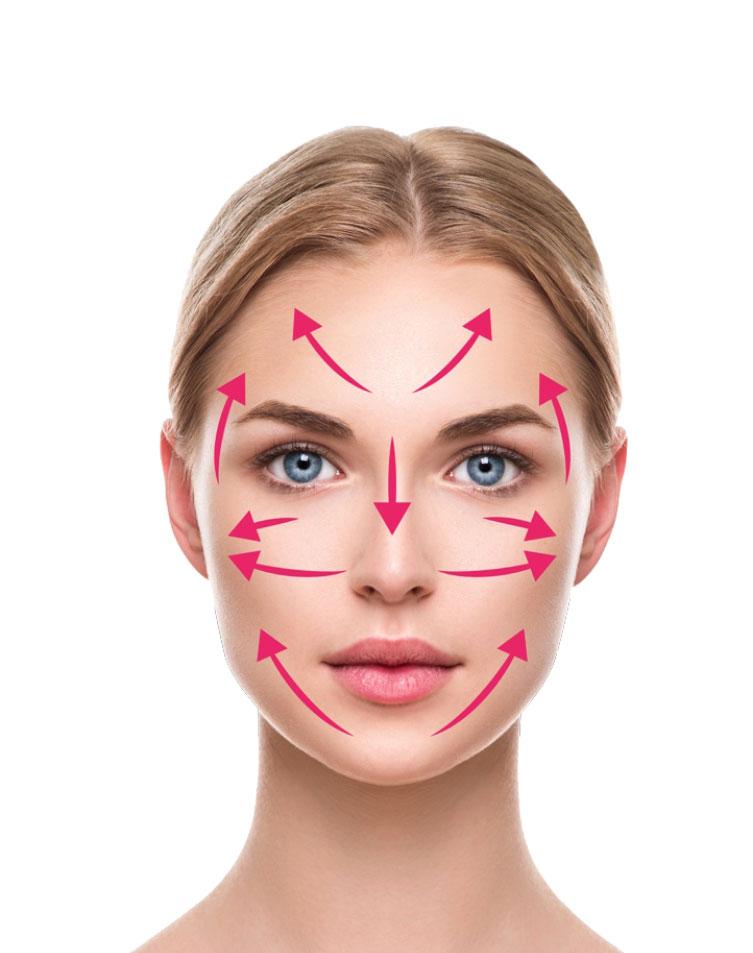 Pielęgnacja twarzy krok po kroku